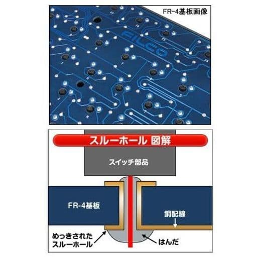 Wired Mechanical Keyboard Majestouch 2 Tenkeyless Blue Axis with Kana (Black) [FKBN91MC/JB2]