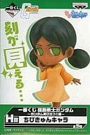 Lalah Sune 「 Ichiban KUJI Mobile Suit Gundam ~ Gundam Comes Back! Part ~ 」 H Prize Mini Character