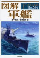 Illustrated warship F-Files 24